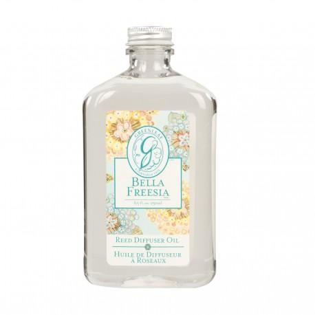 Kvapas namams, BELLA FRESSIA papildymas 250 ml.