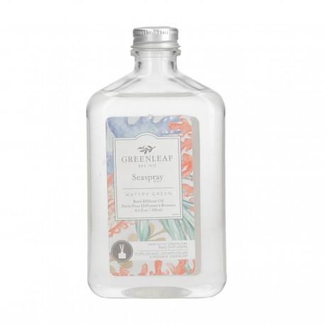 Namų kvapas Sea Spray papildymas 250 ml.